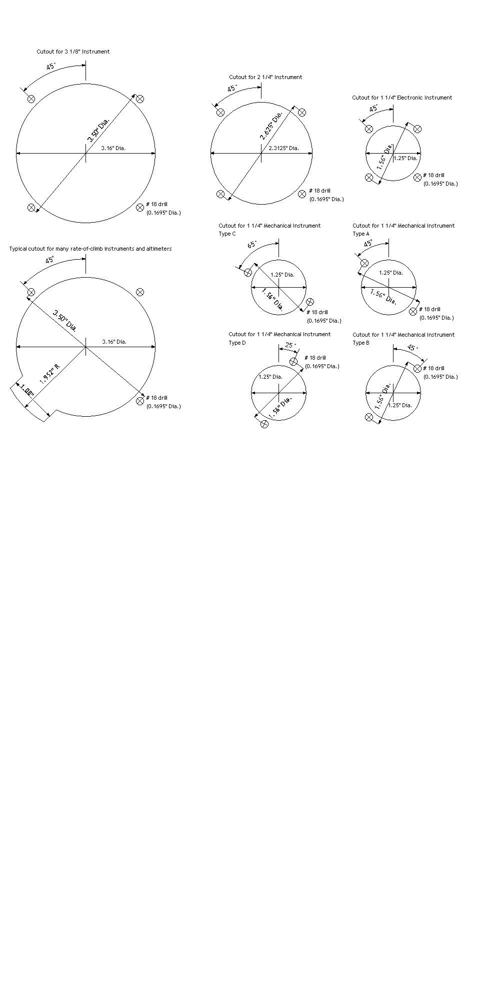 Instrument Cutouts